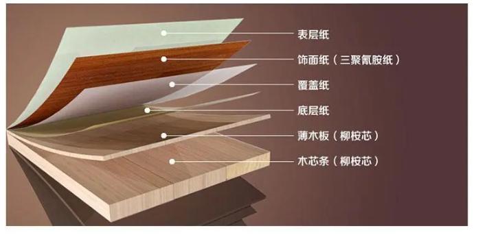 不得不说的板材饰面(图1)